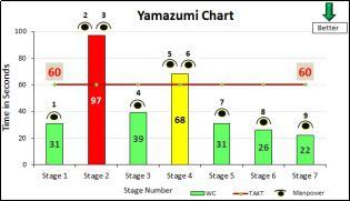 yamzumi chart -hpml